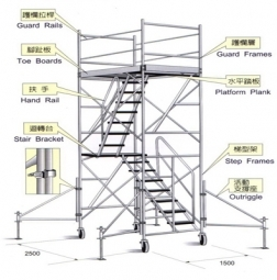 Building Structure Scaffolding Mobility