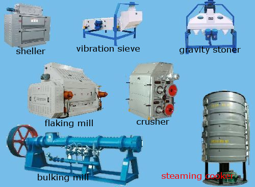 Cotton Seed Pretreat Machinery