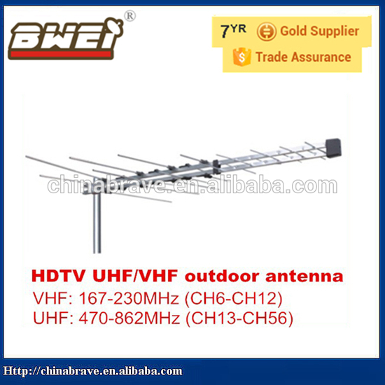 Dvb T Antenna Outdoor Vhf Uhf Tv