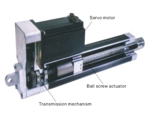 Electric Cylinder Sec Series
