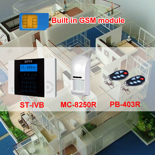 Gsm Alarm Control Panel New Wireless Home Security System