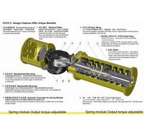 Heavy Duty Scotch Yoke Hydraulic Actuator