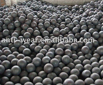 High Cr Cast Balls For Cement Mills Mine Coal