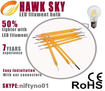 Led Lamps With Filament Cob Lighting Source For Bulb Market