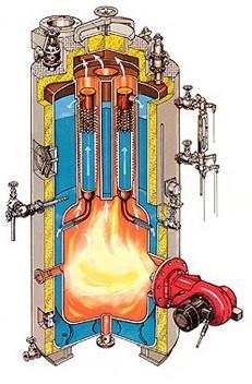 Marine Oil Fired Boiler