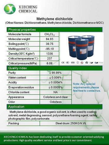 Methylene Dichloride Dichloromethane