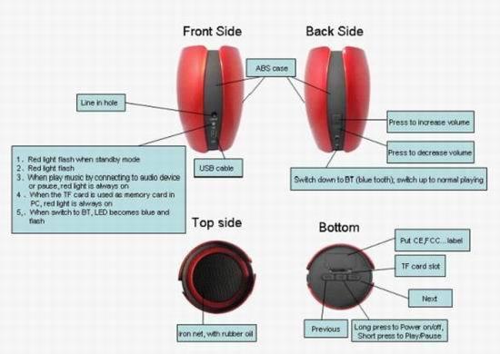 Most Popular Round Bluetooth Speaker