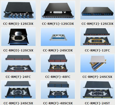 Optical Rack Mounted Patch Panel