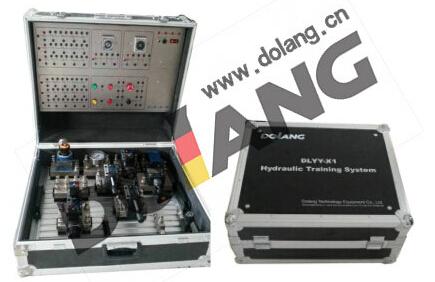 Portable Hydraulic Training System