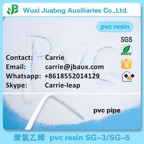 Pvc Resin For Pipe