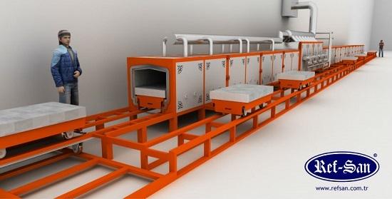 Refsan Rt10000 Tunnel Oven