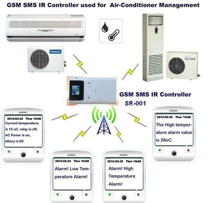 Room Thermostat Gsm Remote Controller For Air Conditioner Heat Pump Tempera