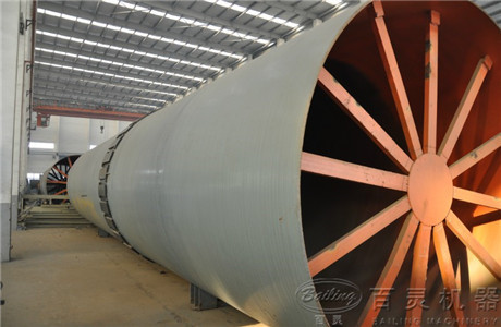 Rotary Dryer Are On Sell