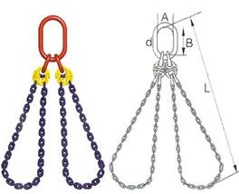 S6 Grade Double Leg Chocker Chain Sling Sln