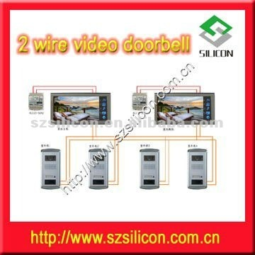 Security Protection Access Control Systems Products System