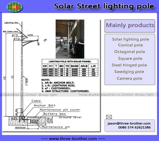 Solar Lighting Pole According To Customers Requirements