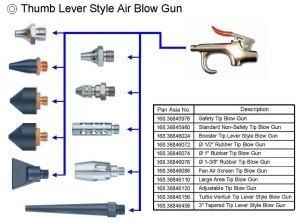 Thumb Lever Style Air Blow Gun