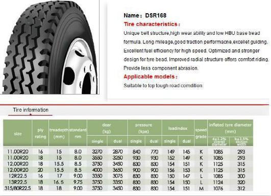 Truck Tire Bus Dsr168