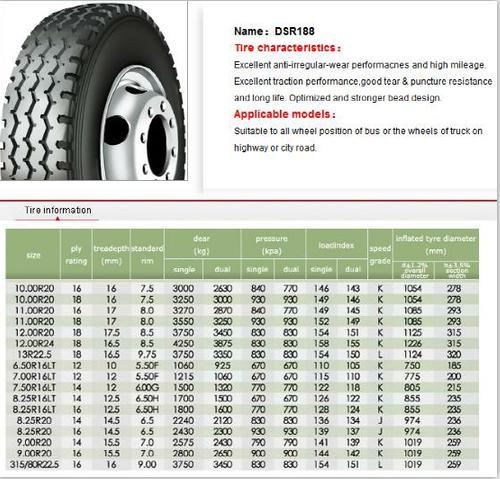 Truck Tire Bus Dsr188