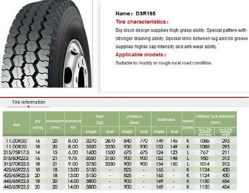 Truck Tire Bus Trie Dsr165