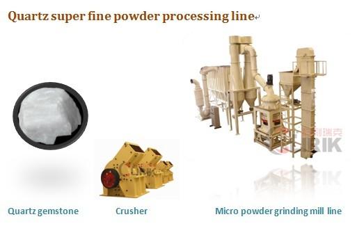 Ultra Fine Powder Machine For Sale