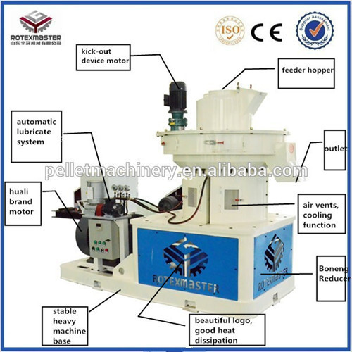Vertical Ring Die Wood Pellet Machine