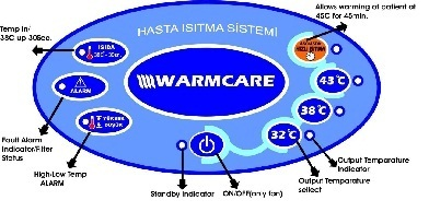 Warmcare Model 901 Air Warming Unit