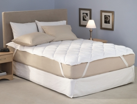 Waterproof Double Jersey Mattress Protector