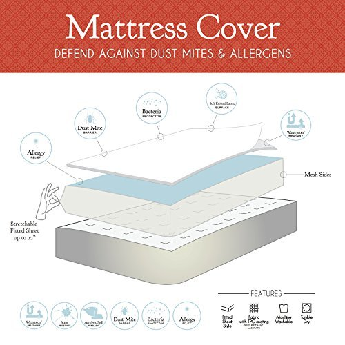 Waterproof Fitted Mattress Protectors With Tpu Backing Covers Bed