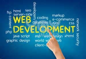 Web Development And Website Design