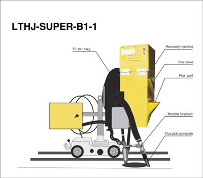 Welding Tractor Flux Recovery Machine Lthj Super B1 1