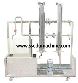 Zm2134 Methods Flowmeter Apparatus