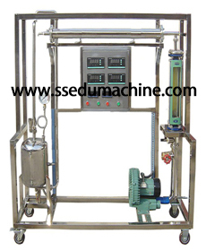 Zm2148 Heat Transfer Experiment Apparatus